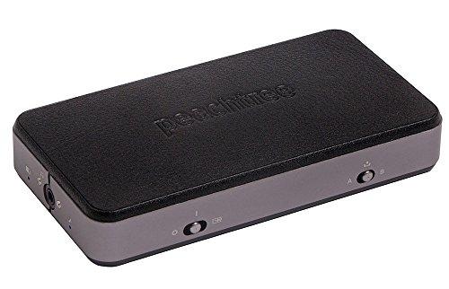 Peachtree Audio SHIFT Portable Headphone Amp: