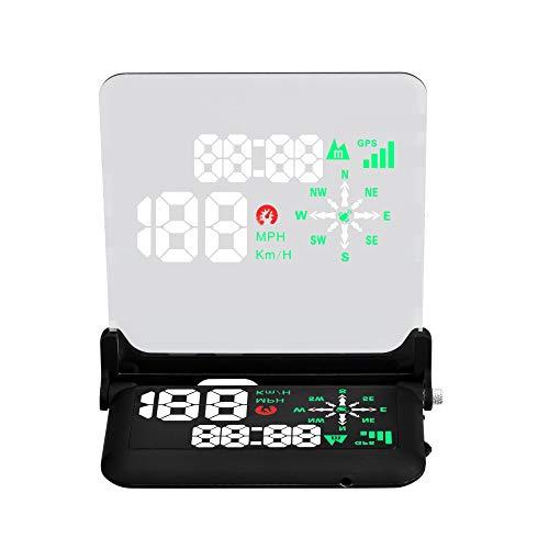 ITEQ 4.8-Inch GPS Car HUD